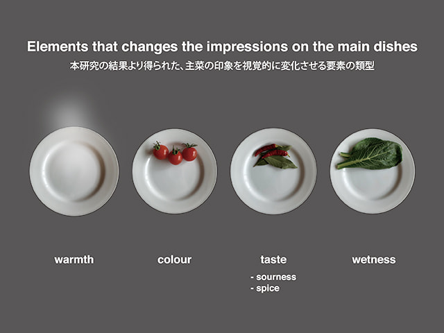 With a hint of Sudachi: food plating can facilitate the fondness of food